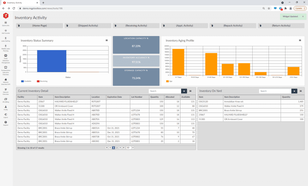 M.Toolbox analytics dashboard for inventory activity.
